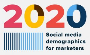 "Multi coloured graphic ""2020 Social media demographics for marketers"""